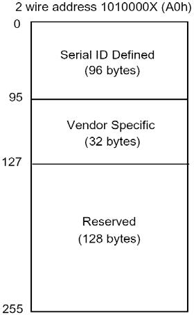 1 25Gbps 1310/1490nm BIDI GBIC Transceiver SPT-GB341G-S40