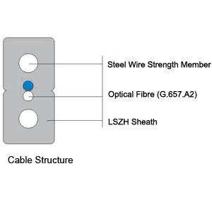 弓型室内电缆GJXH