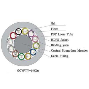 GCYFTY纤维